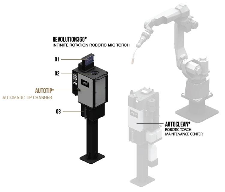 autotip-features
